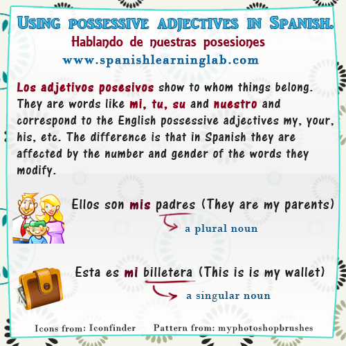 Using Spanish Possessive Adjectives in Sentences SpanishLearningLab – Spanish Possessive Adjectives Worksheet