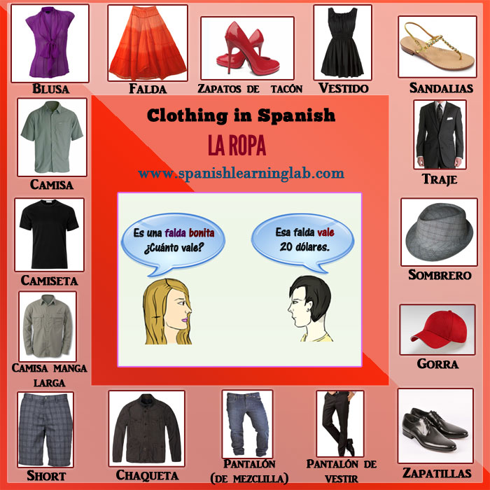 A list of common clothing items in Spanish