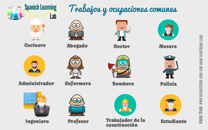 Common vocabulary for jobs and occupations in Spanish