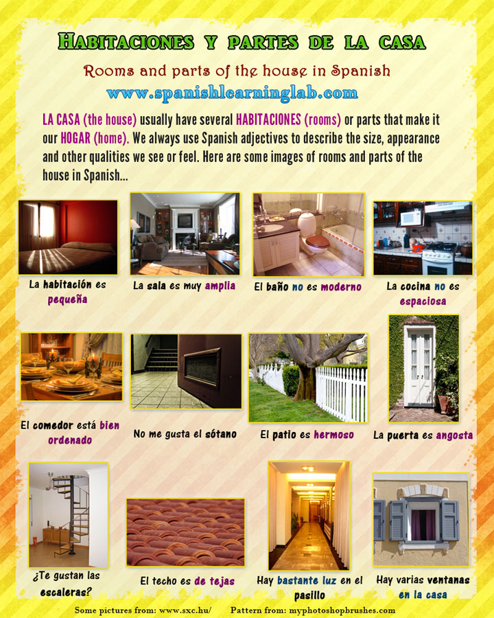 Common rooms and parts of the house in Spanish