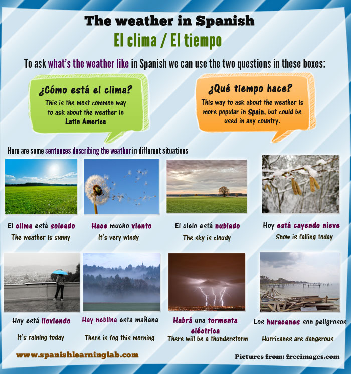 Common Spanish weather expressions and ways to ask what's the weather like in Spanish
