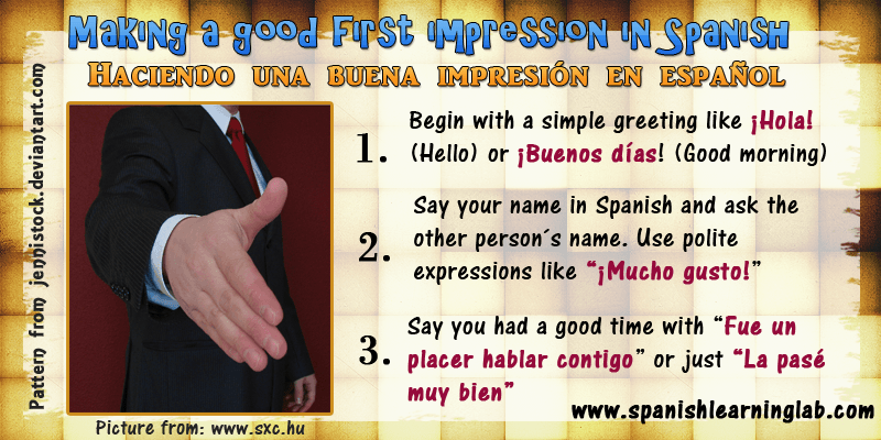 Basic spanish conversation questions learn spanish latin american spanish greetings spanish introductions and farewells in spanish m4hsunfo