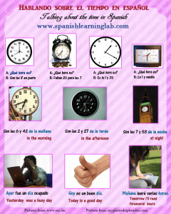 Time phrases in Spanish: asking what time is it in Spanish