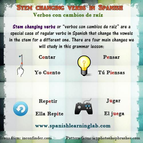 Common Spanish stem-changing verbs and sentences