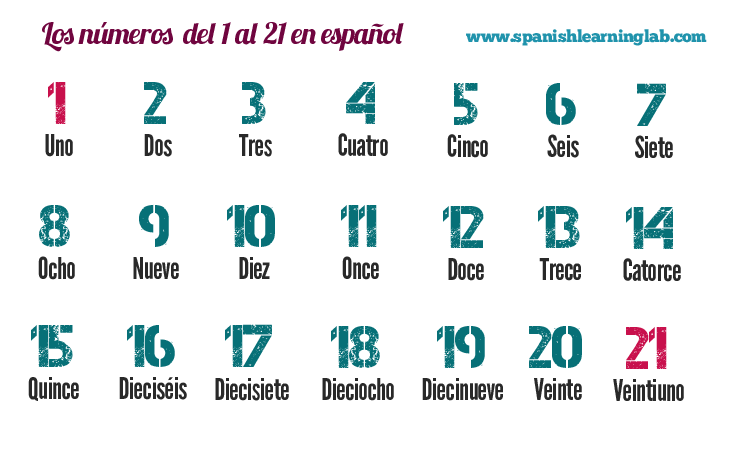 how to write 21 in spanish