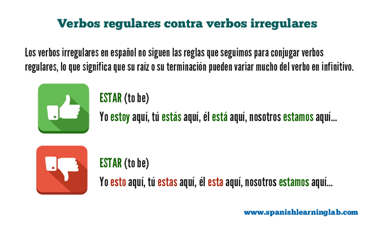 Spanish irregular verbs vs Regular verbs