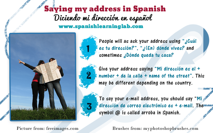 Asking and saying your address in Spanish - What's your address? and what's your email address