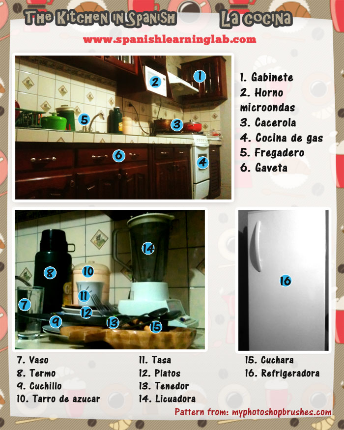 Describing a Kitchen in Spanish: Objects and IR A - SpanishLearningLab
