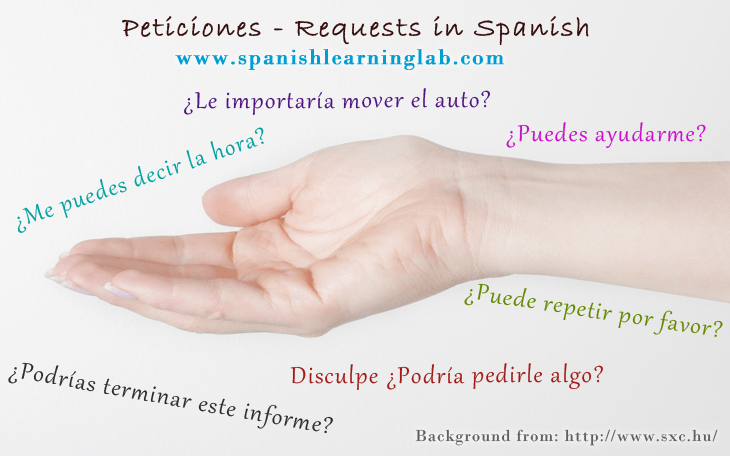 Make polite requests in Spanish - Peticiones