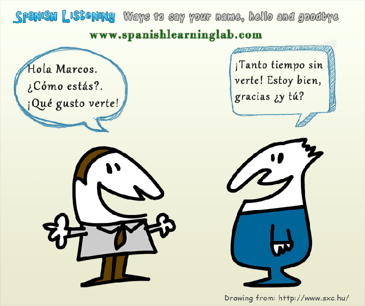 Common Spanish greetings and introductions in basic conversations