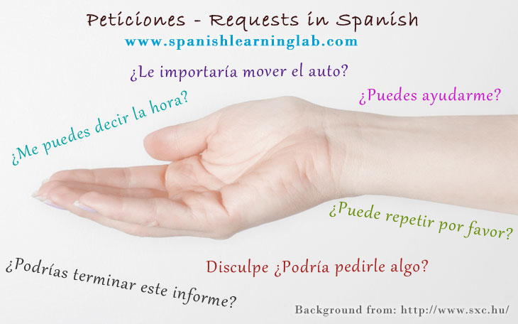 Making polite requests in Spanish - Pidiendo favores en español