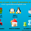 Prepositions of place/location in Spanish
