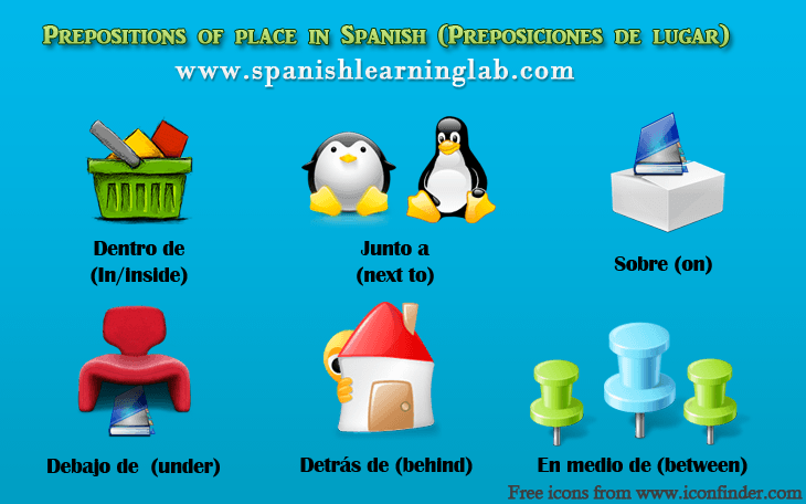 Prepositions Of Place In Spanish List Examples And Practice - Next to preposition
