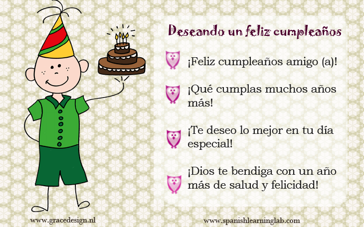 Phrases for Wishing Happy Birthday in Spanish SpanishLearningLab – What to Say on Birthday Cards