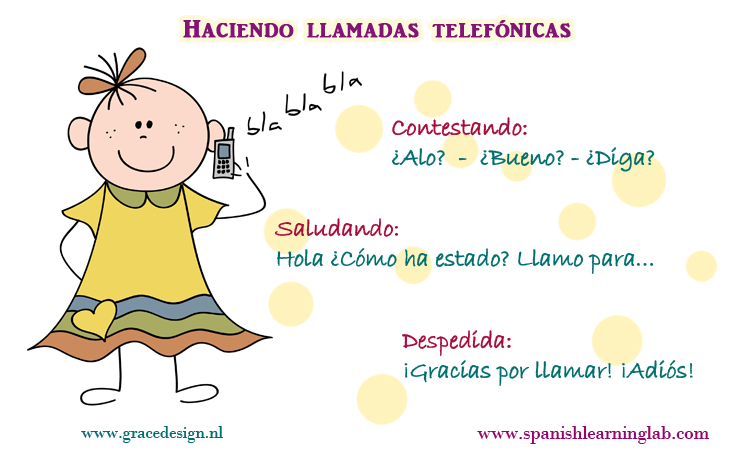 Making phone calls in Spanish using common Spanish phone phrases