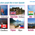 Countries and nationalities in Spanish. Places where people like to learn Spanish