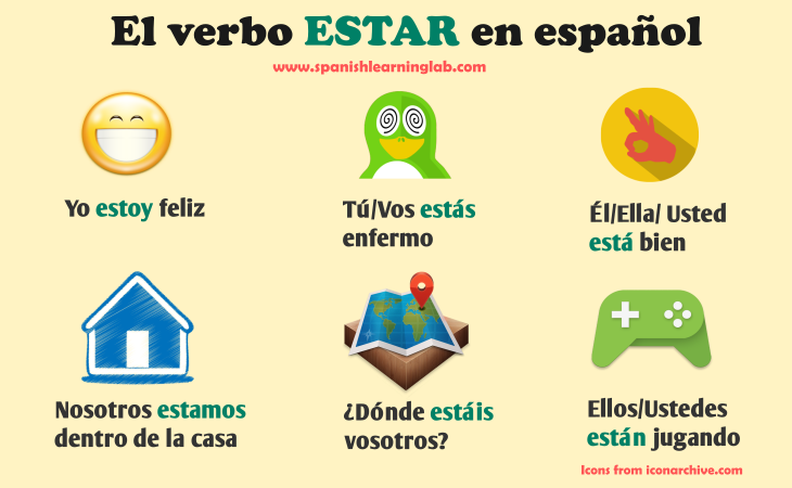 Making Sentences using ESTAR: Conjugation and Audio Examples
