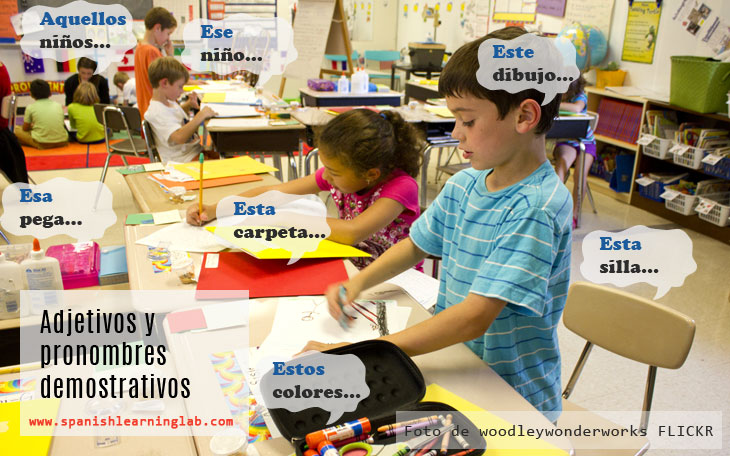 Spanish demonstrative adjectives and demonstrative pronouns