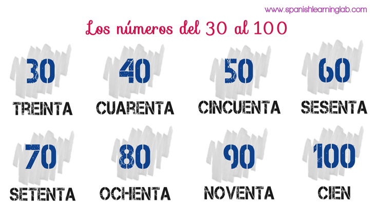 Using Spanish numbers 20-100 in Sententes