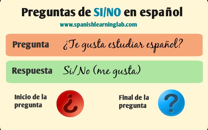 Yes No questions in Spanish - Las preguntas en español