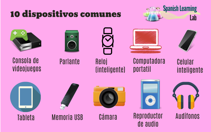 the names of ten common gadgets in Spanish
