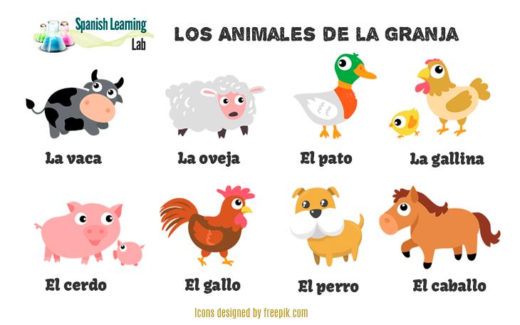 Common Farm Animals in Spanish Listening Practice