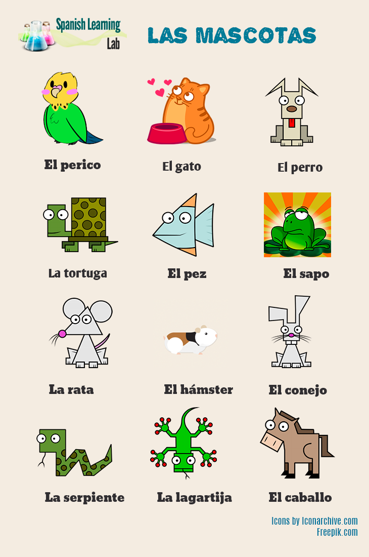 Domestic animals and pets in Spanish - Vocabulary and listening activities
