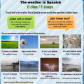 Spanish weather expressions and questions - examples and pictures