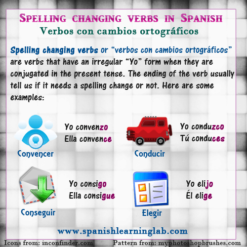 A picture explaining how to conjugate Spanish spelling changing verbs