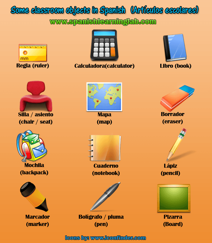 Classroom Objects in Spanish List and Sentences