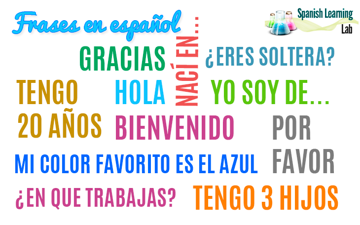 Basic Spanish phrases and questions for basic conversations