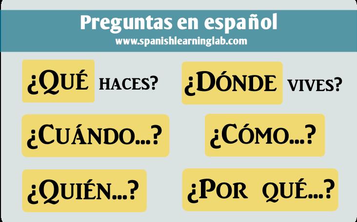 Question words in Spanish - Las preguntas