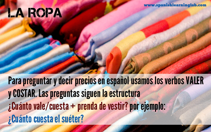 Shopping for clothes and saying what you are wearing in Spanish