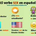 How to conjugate the verb SER in Spanish and when to use it