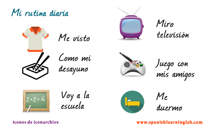 Activities in daily routines in Spanish and mistakes