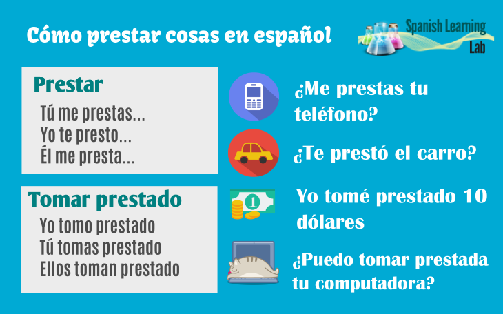 Using the verb PRESTAR for borrowing and lending things in Spanish