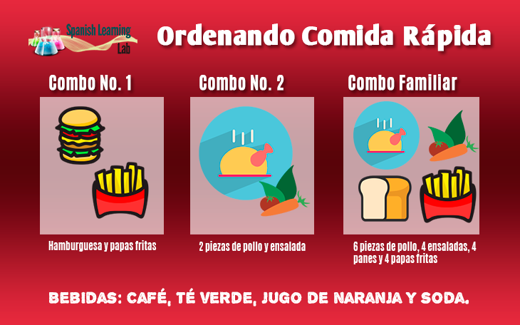 How to Order Fast Food in Spanish: Phrases and Conversations ... Order Food Listening on order art, order letter, order cute, order form, order of colors, order rainbow cake, order drinks, order biology, order nikes, order flowers, order paper, order legos, order checks, order a cake, order design, order frozen cakes, order water, order stroopwafels, order carnivore, order pizza,