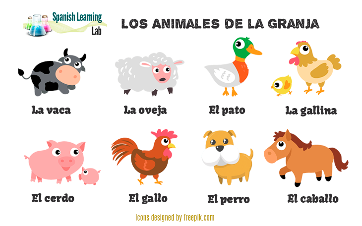 common farm animals in spanish vocabulary and listening practice spanishlearninglab. Black Bedroom Furniture Sets. Home Design Ideas