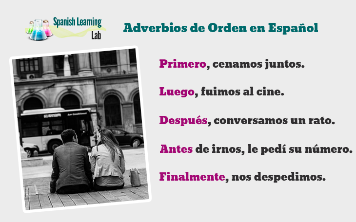 Sequence Words In Spanish Examples And Listening Practice
