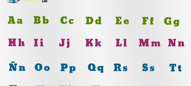 El alfabeto en español / El abecedario en español