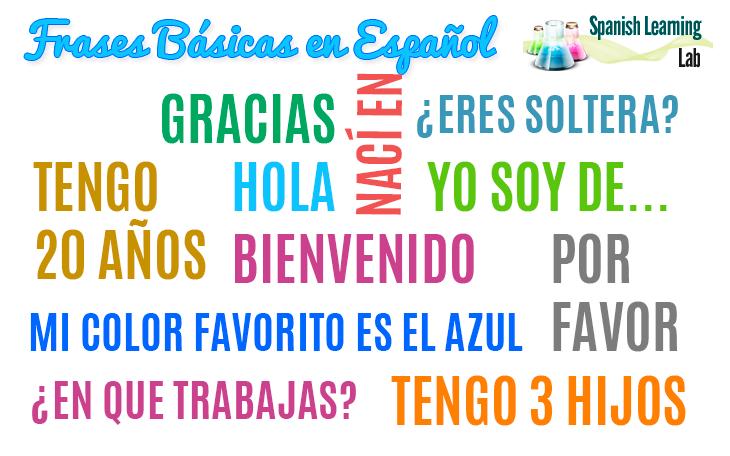 Frases básicas en español y conversaciones básicas en español