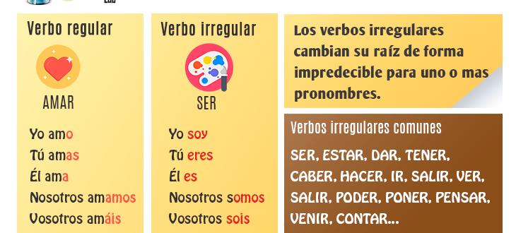 Los verbos irregulares en español - Diferencia entre verbos regulares e irregulares mas lista