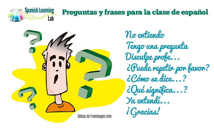 www.spanishlearninglab.com