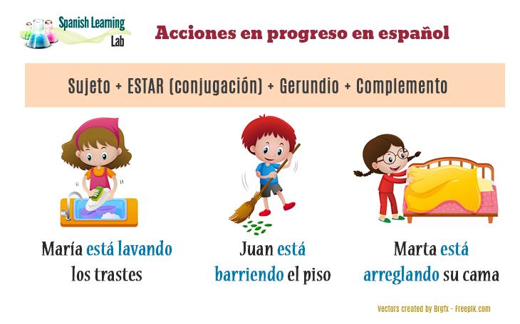 La perífrasis durativa y acciones en progreso con ESTAR + Gerundio