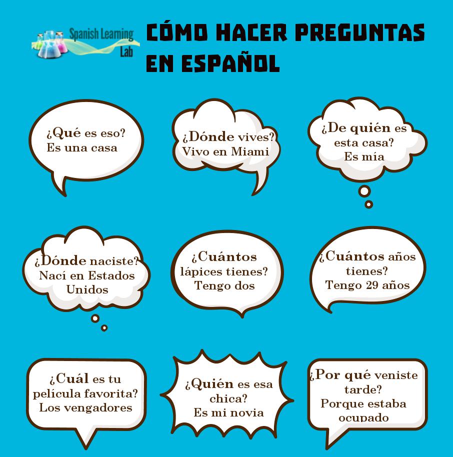 Cómo hacer preguntas en español ejemplos y ejercicios