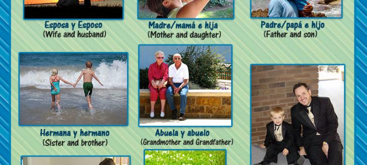 Los miembros de la familia en español
