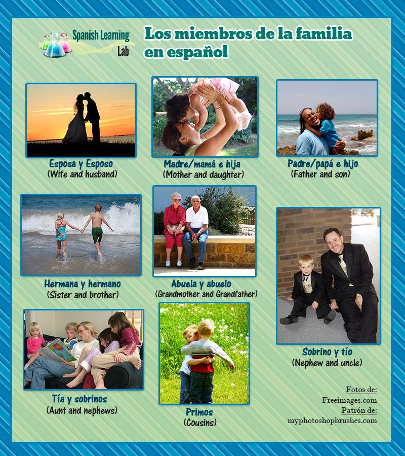 Los Miembros De La Familia En Español Lista Y Oraciones Spanishlearninglab