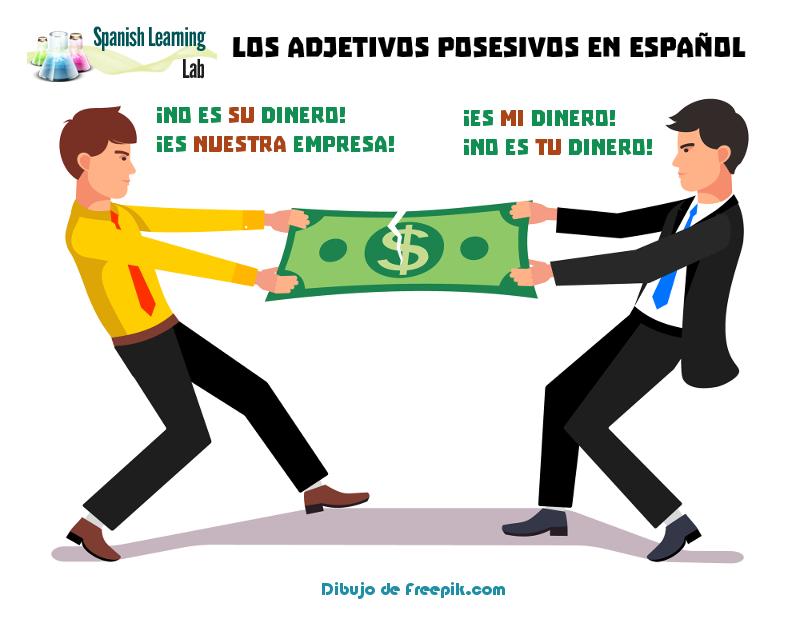 Los Adjetivos Posesivos En Español Ejemplos Y Ejercicios