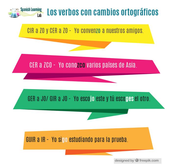 Los verbos con cambios de raíz en español en el presente