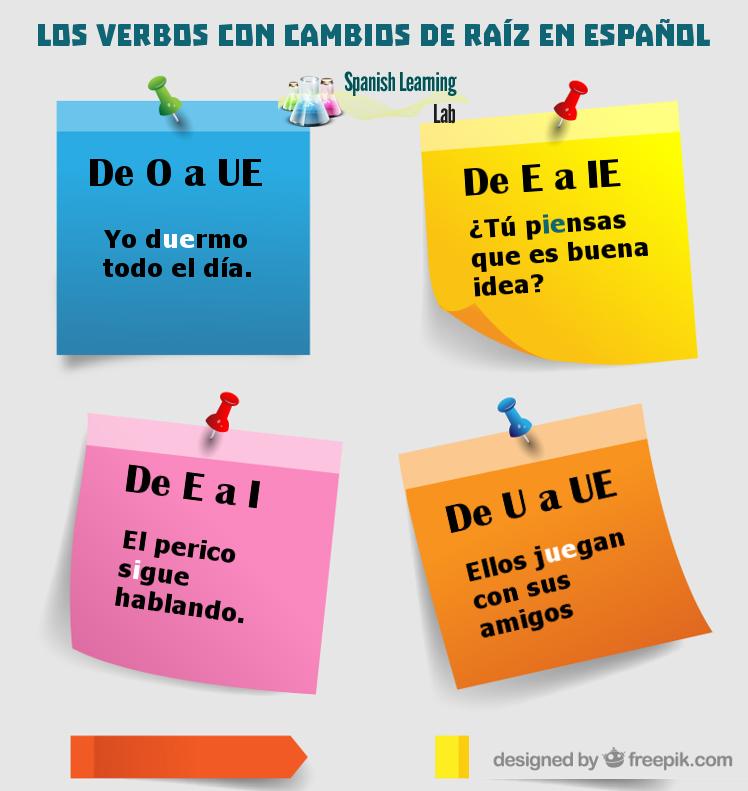 Los verbos con cambios de raíz en español